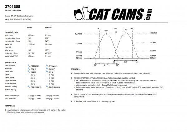 Nockenwellenset 1,8 NB mit Ventilfedern, Lashcaps, mechanische Stößel Stage 3