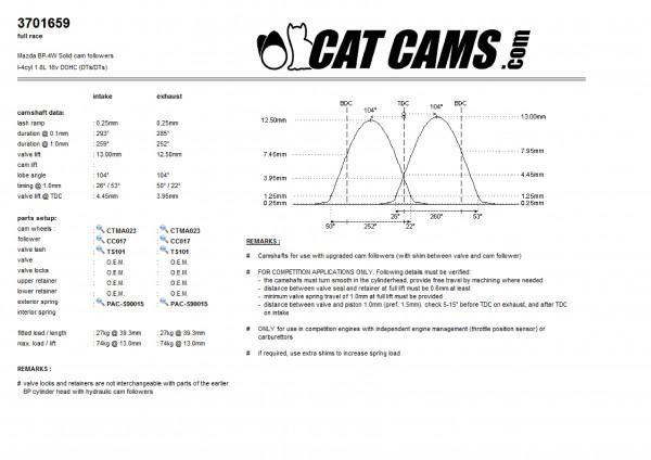 Nockenwellenset 1,8 NB mit Ventilfedern, Lashcaps, mechanische Stößel Stage 4
