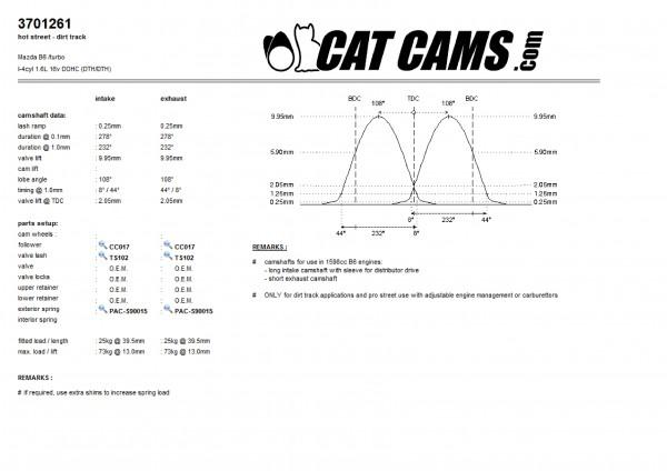 Nockenwellenset 1,6 NA mit Federn, Lashcaps, mechanische Stößel Stage 2