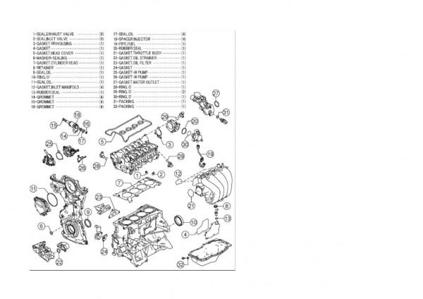 Gasket set engine MX-5 ND G184
