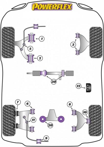 Powerflex Buchsen für Türanschlag MX-5 NA/NB/NBFL/NC/ND