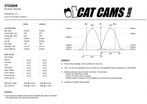 Camshaft set NB 1.8 VVT naturally aspirated stage 2