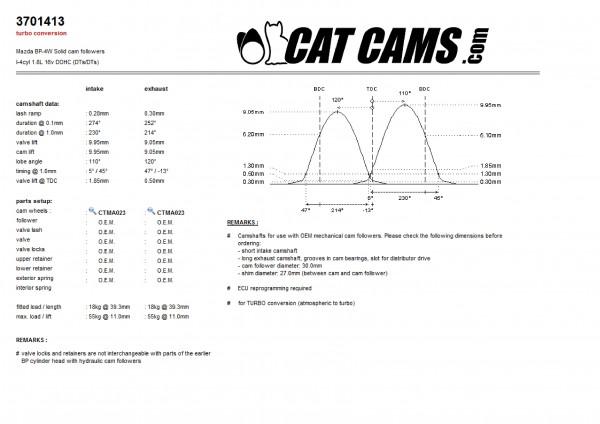 Camshaft set NB 1.8 Turbo Stage 2