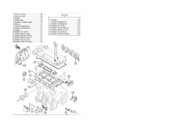 Dichtsatz Motor MX-5 NC 1,8 Liter